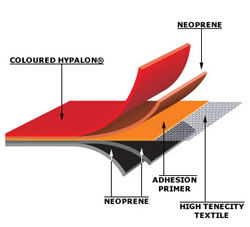 Hypalon Material Construction